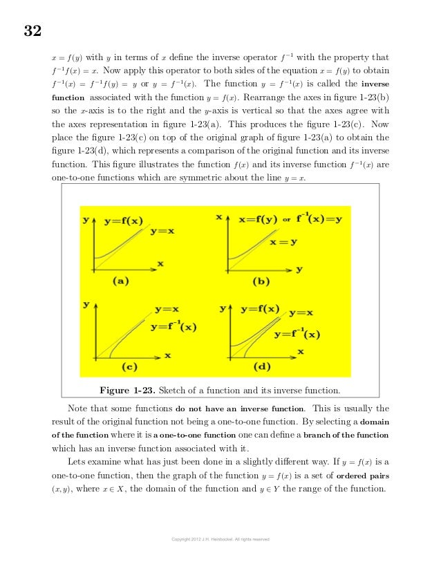 32x = f(y) with y in terms of x define the inverse operator f−1with the property thatf−1f(x) = x. Now apply this operat...