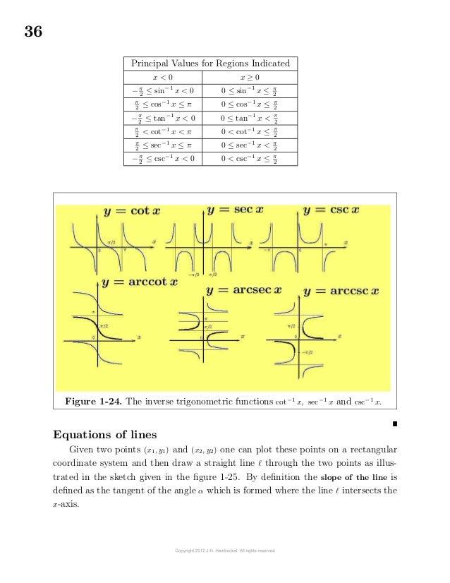 36Principal Values for Regions Indicatedx < 0 x ≥ 0−π2≤ sin−1x < 0 0 ≤ sin−1x ≤ π2π2≤ cos−1x ≤ π 0 ≤ cos−1x ≤...