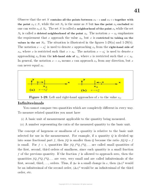 41Observe that the set N contains all the points between x0 − and x0 + together withthe point x0 ∈ N, while the set N0 i...