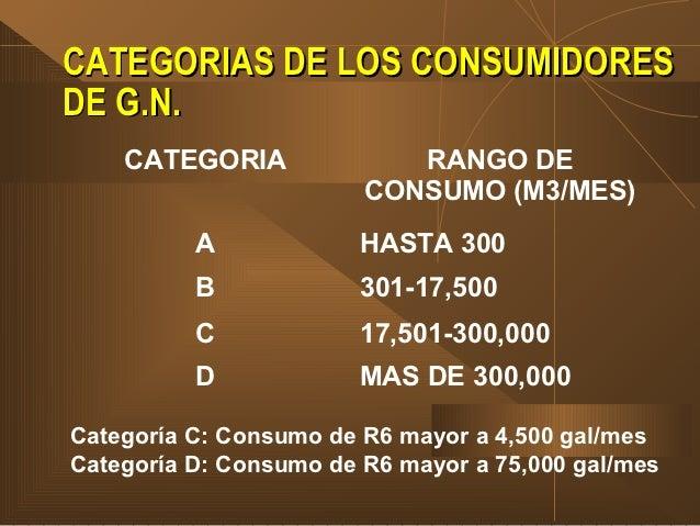 Caldera de gas natural precios elegant caldera de - Precios calderas de gas natural ...