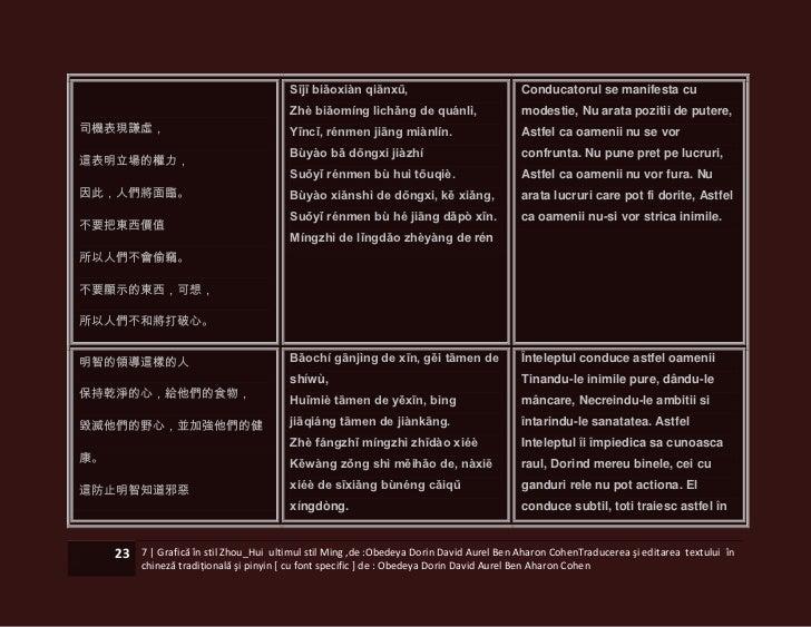 Sījī biǎoxiàn qiānxū,                             Conducatorul se manifesta cu                                          Zh...