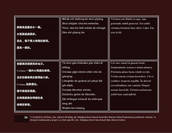 Měidé shì liúdòng de shuǐ yīyàng.                 Virtutea este fluida ca apa. Apa                                        ...