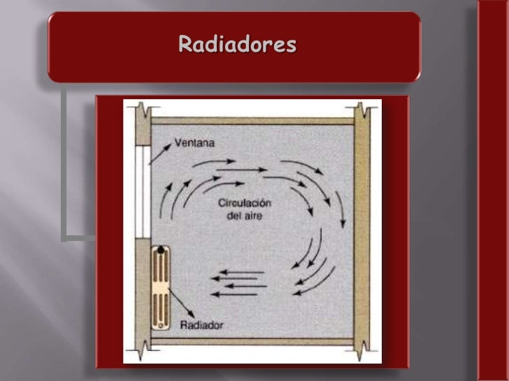 Calefaccion agua caliente for Radiadores agua calefaccion
