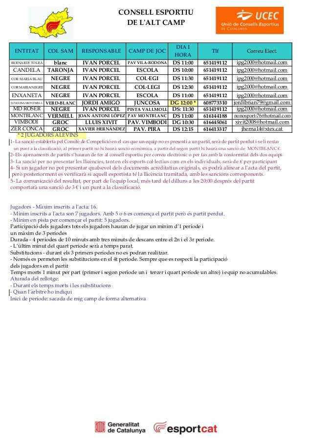 CONSELL ESPORTIU DE L'ALT CAMP  Tlf  Correu Elect.  651419112 651419112  ipg2000@hotmail.com  ESCOLA  DIA I HORA DS 11:00 ...