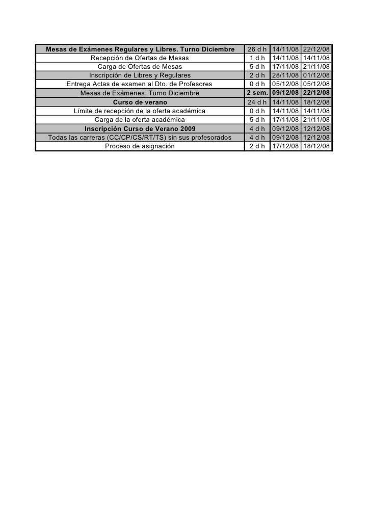 Mesas de Exámenes Regulares y Libres. Turno Diciembre      26 d h   14/11/08   22/12/08               Recepción de Ofertas...
