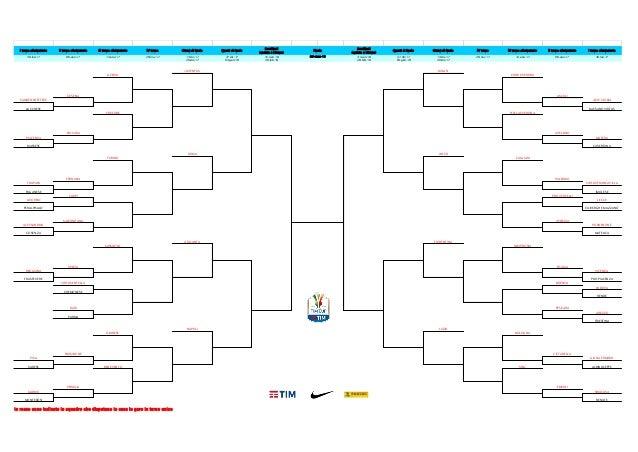 Coppa Italia Calendario.Calendario Coppa Italia 2017 2018