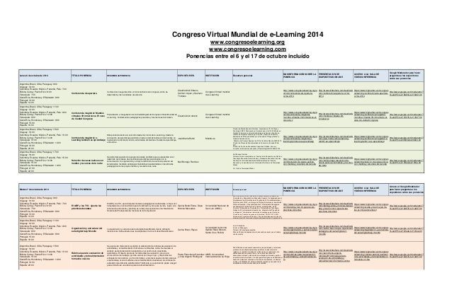 Lunes 6 de octubre de 2014  TÍTULO PONENCIA  RESUMEN de PONENCIA  EXPOSITOR/ES  INSTITUCIÓN  Resumen personal  MAS INFORMA...