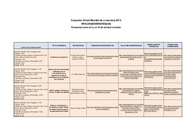 Lunes 5 de octubre de 2014 TÍTULO PONENCIA EXPOSITOR/ES PRESENTACIÓN DIAPOSITIVAS SALA VIDEOCONFERENCIAS FORMULARIO DE PRE...
