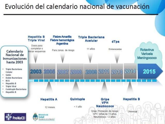 calendario de vacunacion novedades 2015