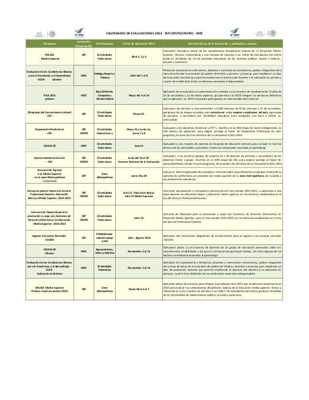 CALENDARIO DE EVALUACIONES 2014 SEP (SPEPE/CNSPD) - INEE Programa  Institución Responsable  Fecha de aplicación 2014  Cara...