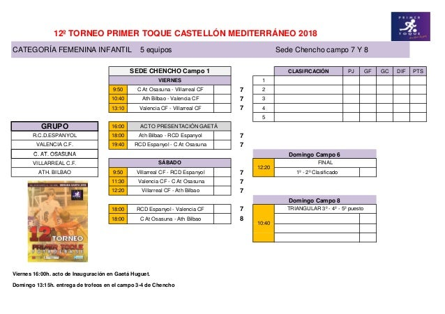 Calendario Del Villarreal.Calendario Categoria Femenina Torneo Primer Toque