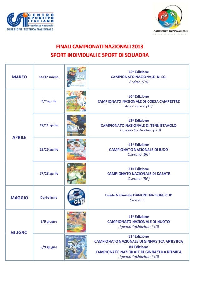 FINALI CAMPIONATI NAZIONALI 2013                SPORT INDIVIDUALI E SPORT DI SQUADRA                                      ...