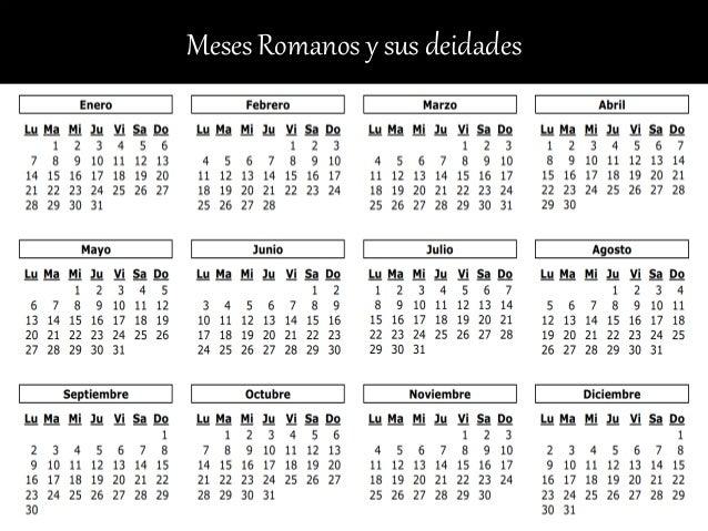 Il Calendario Romano.Perche L Anno Ha 12 Mesi
