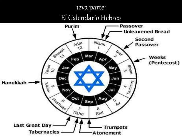 Calendario Hebreo Vs Calendario Romano