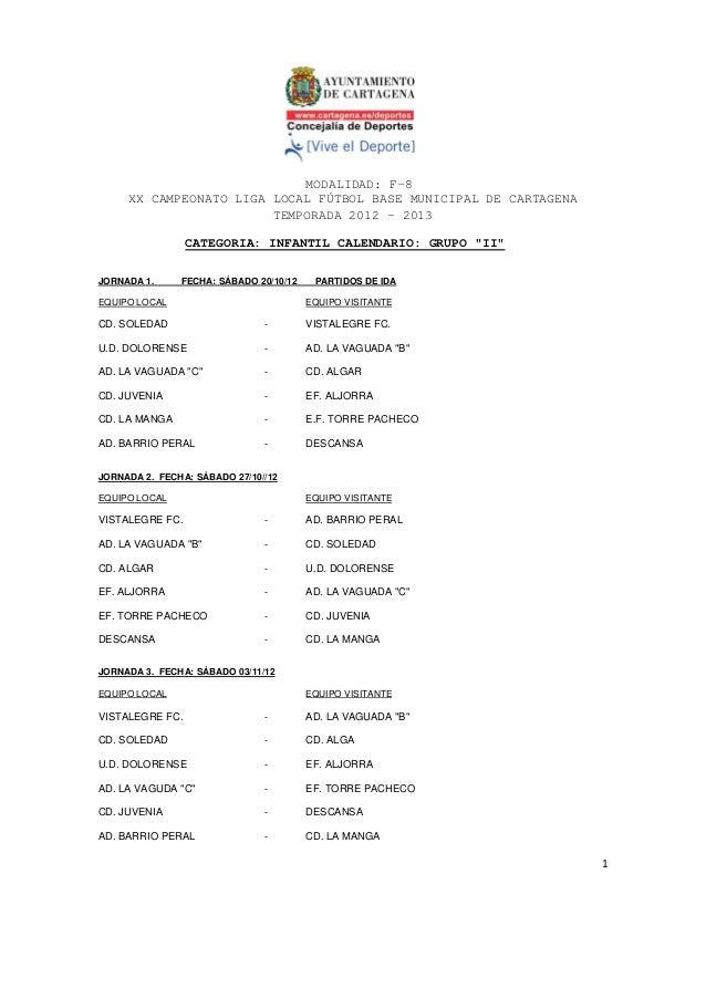 MODALIDAD: F-8     XX CAMPEONATO LIGA LOCAL FÚTBOL BASE MUNICIPAL DE CARTAGENA                        TEMPORADA 2012 - 201...