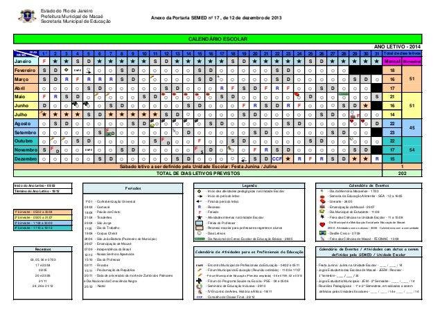 Estado do Rio de Janeiro Prefeitura Municipal de Macaé Secretaria Municipal de Educação  Anexo da Portaria SEMED nº 17 , d...