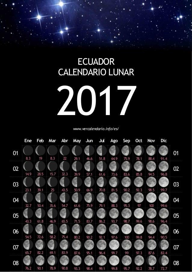 Calendario lunar ecuador 2017 for Almanaque lunar 2017