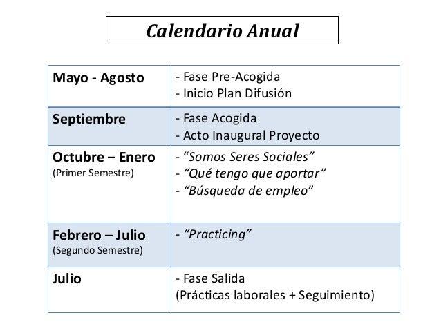 Calendario Anual Mayo - Agosto - Fase Pre-Acogida - Inicio Plan Difusión Septiembre - Fase Acogida - Acto Inaugural Proyec...