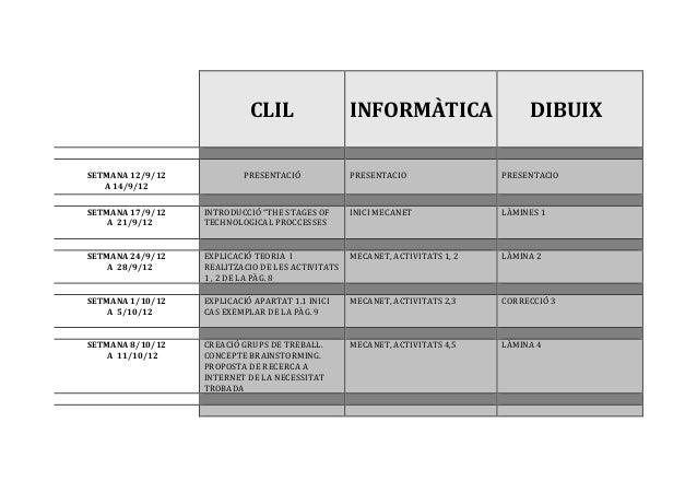 CLIL                  INFORMÀTICA                     DIBUIXSETMANA 12/9/12           PRESENTACIÓ             PRESENTACIO ...