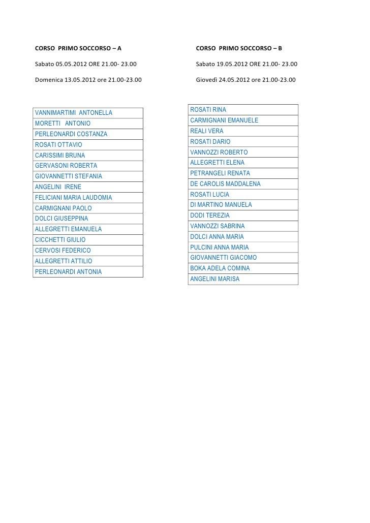 CORSO PRIMO SOCCORSO – A               CORSO PRIMO SOCCORSO – BSabato 05.05.2012 ORE 21.00- 23.00     Sabato 19.05.2012 OR...