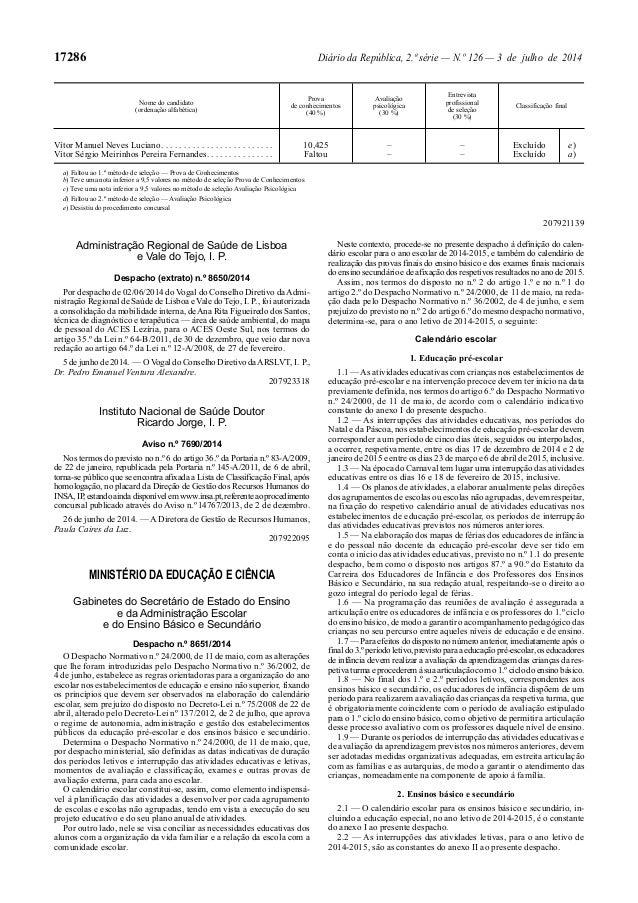 17286 Diário da República, 2.ª série — N.º 126 — 3 de julho de 2014 Nome do candidato (ordenação alfabética) Prova de conh...