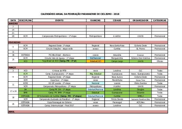 DATA DISCIPLINA EVENTO RANKING CIDADE ORGANIZADOR CATEGORIAS 7 14 21 28 XCM Campeonato Metropolitano - 1� etapa Metropolit...