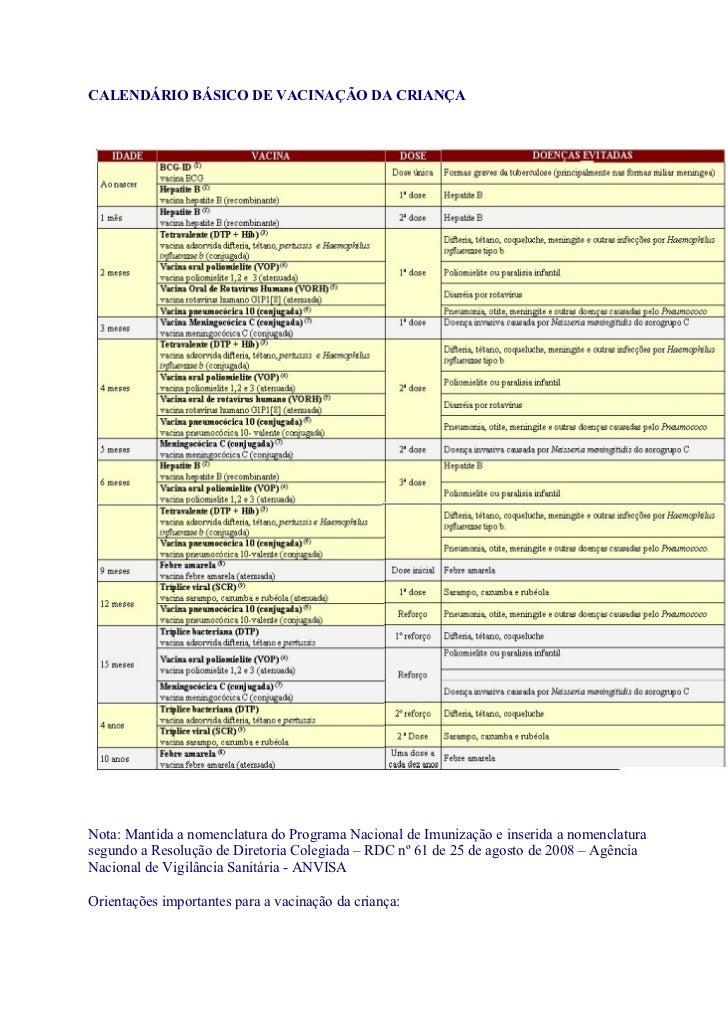 CALENDÁRIO BÁSICO DE VACINAÇÃO DA CRIANÇANota: Mantida a nomenclatura do Programa Nacional de Imunização e inserida a nome...