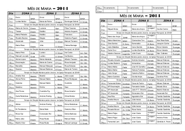 MÊS DE MARIA – 2014 Dia ZONA 1 ZONA 2 ZONA 3 1 Qui Envio Igreja Envio Igreja Envio Igreja 2 Sex Lurdes Nédia Esteiro Maria...