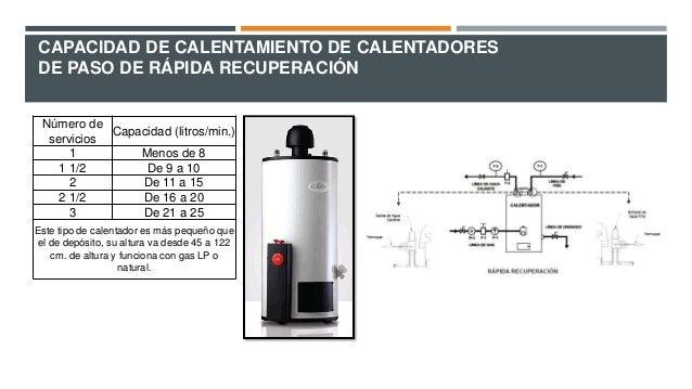 Calentador de agua a gas precios de agua a gaslista de - Precios de termos de gas ...