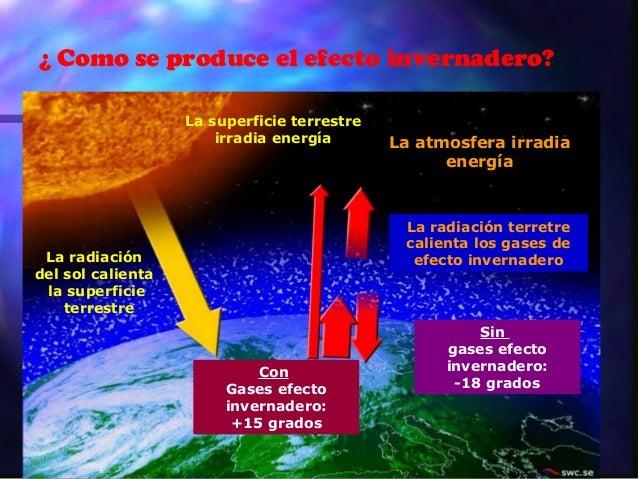 Calentamiento global efectos yahoo dating