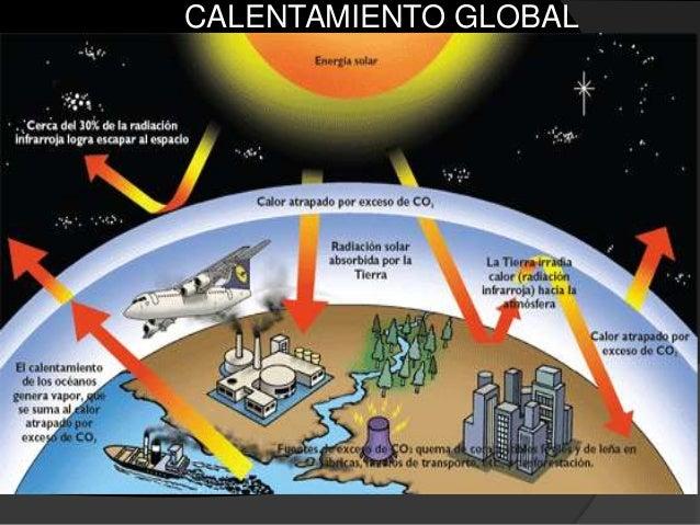 consecuencias del calentamiento global a futuro pdf
