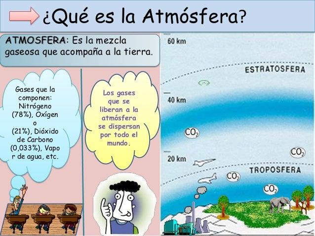 Cambio climático y Calentamiento global para niños Slide 3
