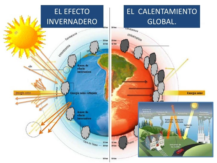 Calentamiento Global 1