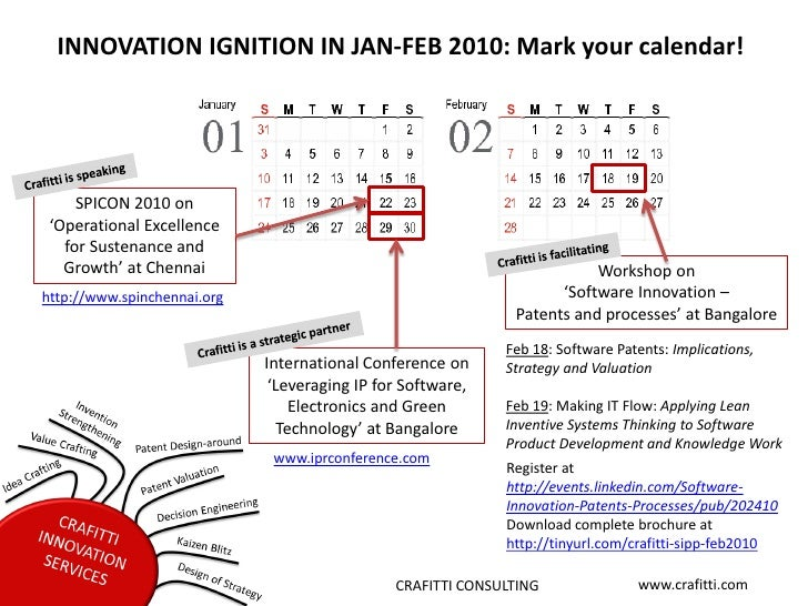 INNOVATION IGNITION IN JAN-FEB 2010: Mark your calendar!          SPICON 2010 on  'Operational Excellence    for Sustenanc...