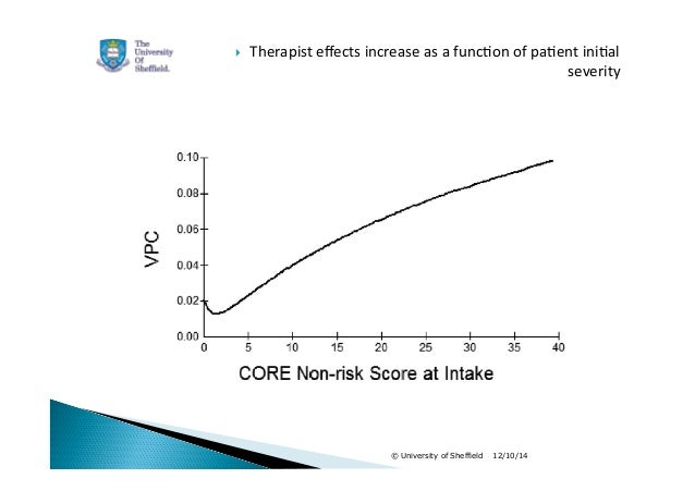  Therapist  effects  increase  as  a  func1on  of  pa1ent  ini1al  severity  © University of Sheffield 12/10/14
