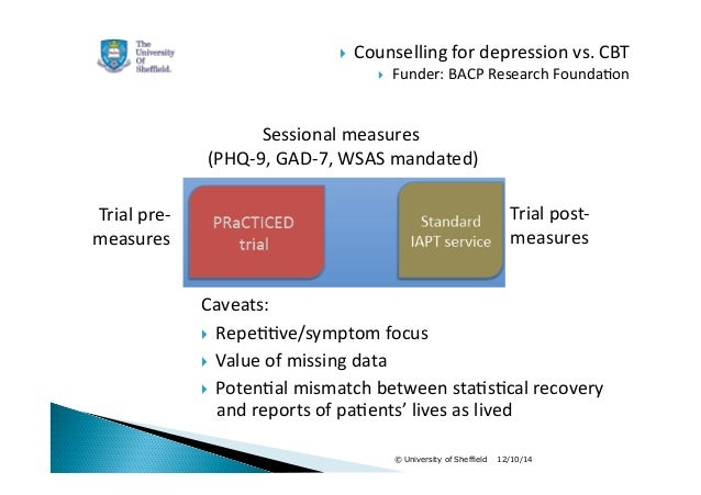  Counselling  for  depression  vs.  CBT   Funder:  BACP  Research  Founda1on  Caveats:   Repe11ve/symptom  focus   Val...