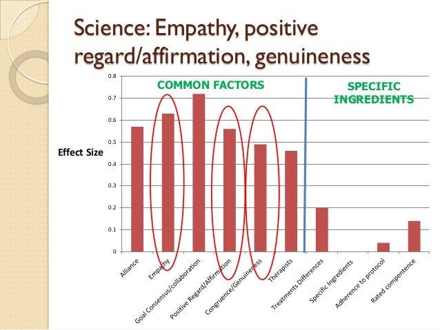 Science: Empathy, positive regard/affirmation, genuineness  0  0.1  0.2  0.3  0.4  0.5  0.6  0.7  0.8  Effect Size  SPECIF...
