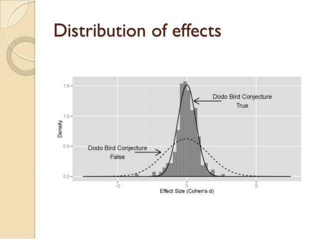 Distribution of effects