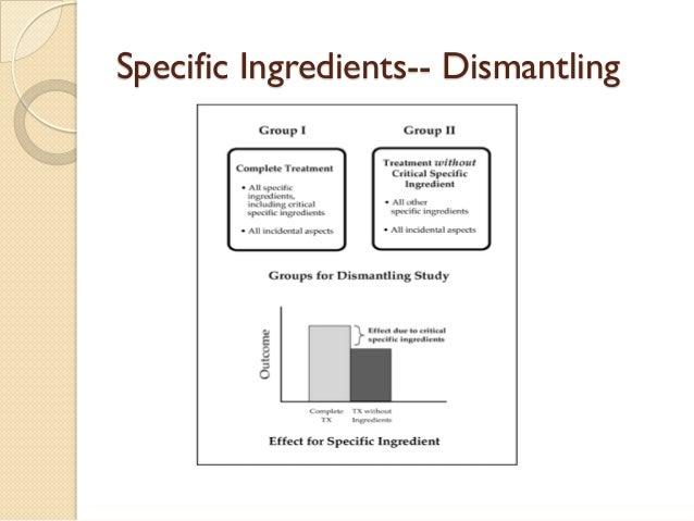 Specific Ingredients-- Dismantling