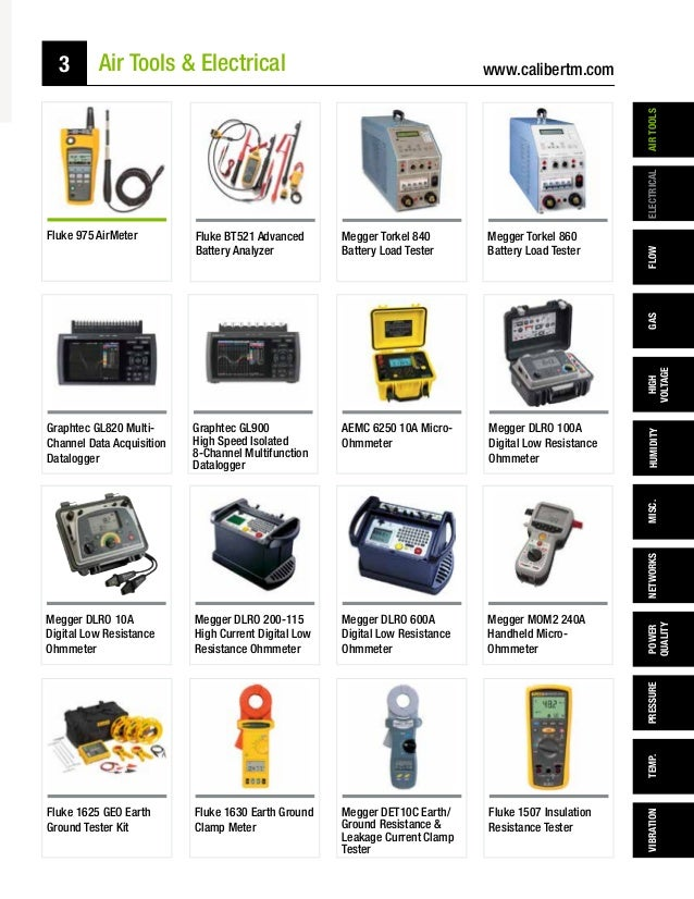 Caliber Test & Measurement Rental Catalog
