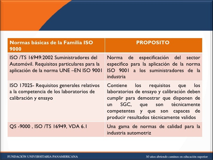 norme iso 9001 version 2000 pdf