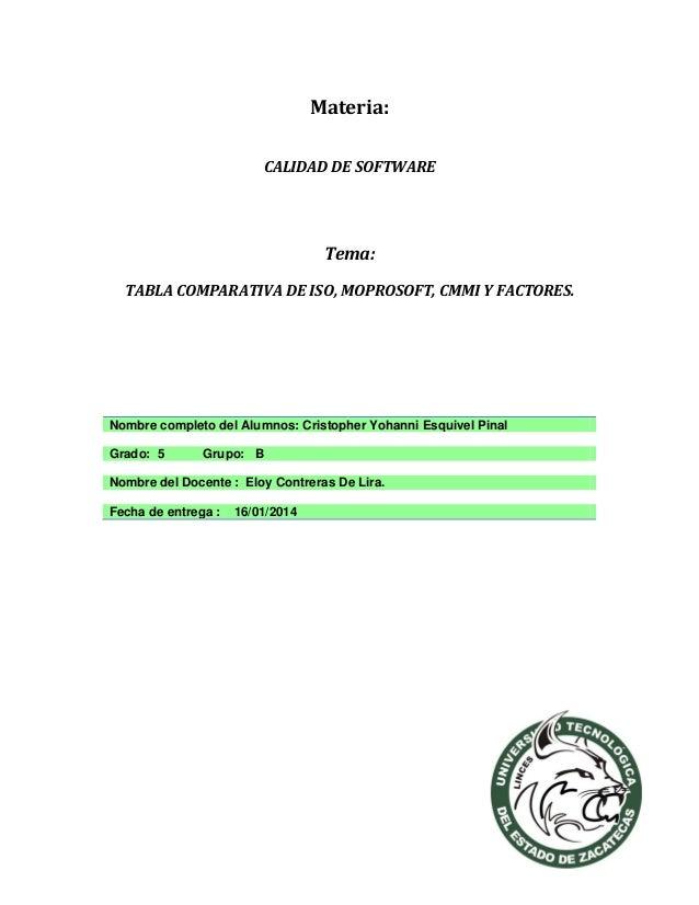 Materia: CALIDAD DE SOFTWARE  Tema: TABLA COMPARATIVA DE ISO, MOPROSOFT, CMMI Y FACTORES.  Nombre completo del Alumnos: Cr...
