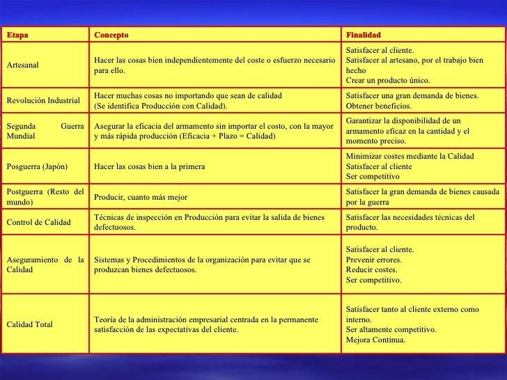 Calidad Educativa Slide 2