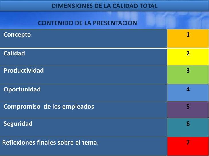 DIMENSIONES DE LA CALIDAD TOTAL            CONTENIDO DE LA PRESENTACIONConcepto                                           ...