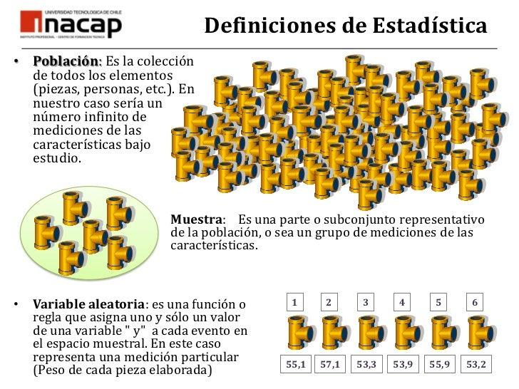 Definiciones de Estadística<br />Población: Es la colección de todos los elementos (piezas, personas, etc.). En nuestro ca...