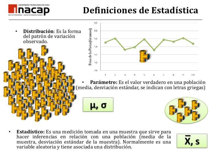 Definiciones de Estadística<br /><ul><li>Distribución: Es la forma del patrón de variación observado.