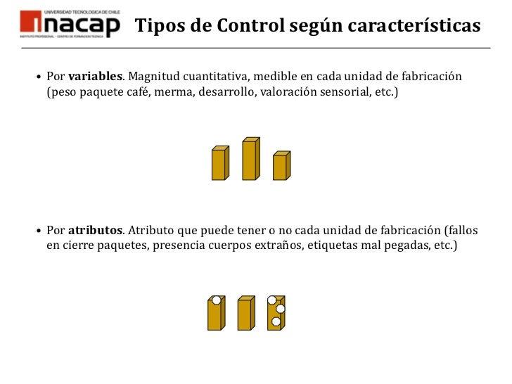 Gráficos de Control, usados para determinar si una posible variación, detectada entre una muestra u otra, tomadas de un pr...