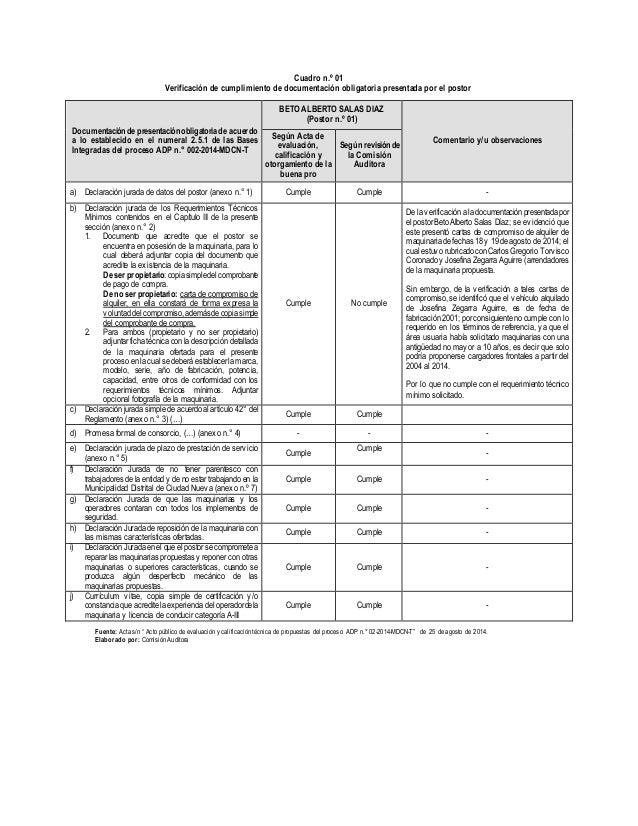 """Cuadro n.º 01 Verificación de cumplimiento de documentación obligatoria presentada por el postor Fuente: Acta s/n """" Acto p..."""