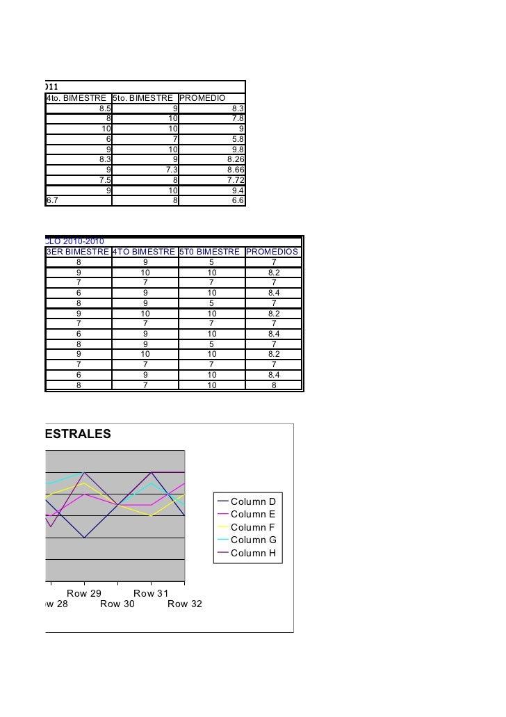 Calificaciones Slide 3