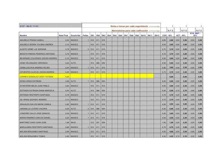 3137 - 06 01 11101Notas a tomar por cada seguimiento  ----------->>111Abreviaturas para cada calificación  ----------->>...
